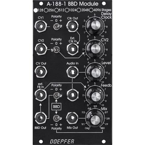 Doepfer-A-188-1-XV BBD 128 Stage