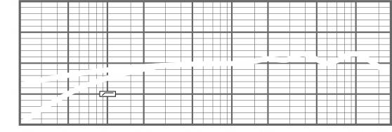 UT FET 47周波数特性曲線